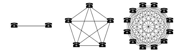 Dash làm thế nào để được chấp nhận nhiều hơn và có hiệu ứng mạng mạnh mẽ?