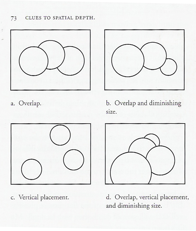 understanding spatial depth scale proportion \ balance Pinterest - accepting a job offer via email