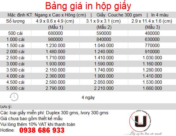 Nhận in hộp giấy số lượng ít giá rẻ Hồ Chí Minh - Công ty In ấn Uy Vũ