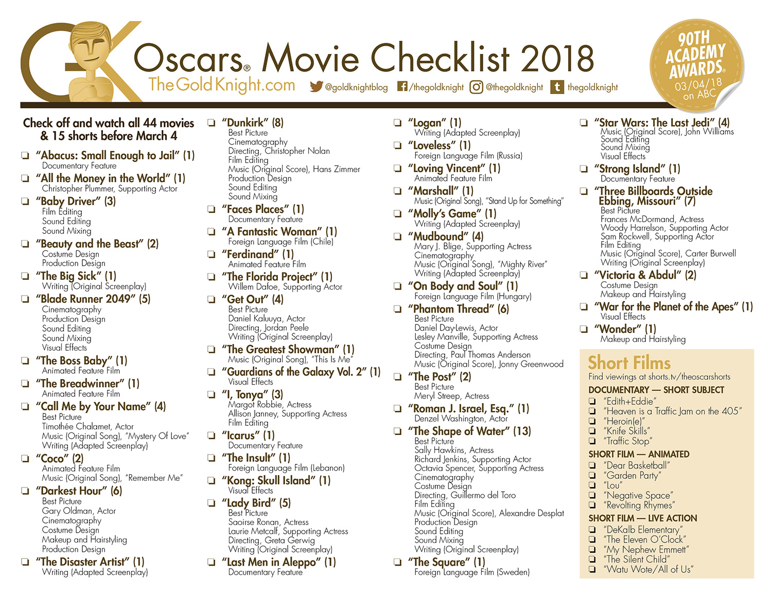 Oscars 2018 Download Our Printable Movie Checklist