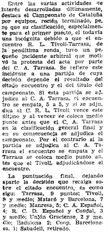 Recorte de Mundo Deportivo del 27 de enero de 1950