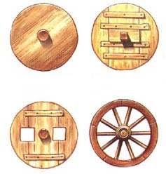 Roda Kayu - Sekitar Dunia Unik
