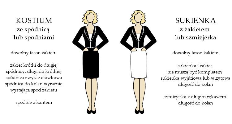 Agnieszka Sajdak-Nowicka business professional jak się ubrać do pracy