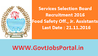 Services Selection Board Recruitment