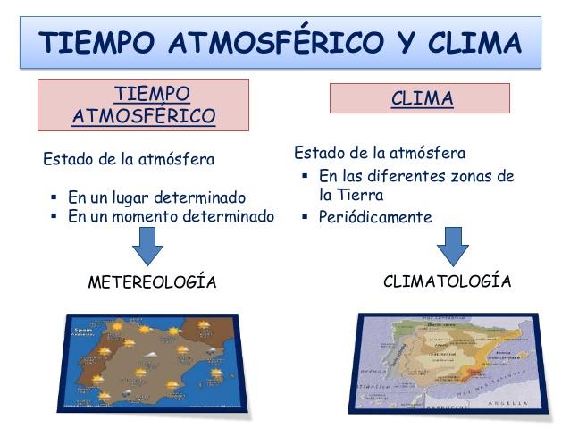 CLASE RAÚL: TIEMPO ATMOSFÉRICO Y CLIMA