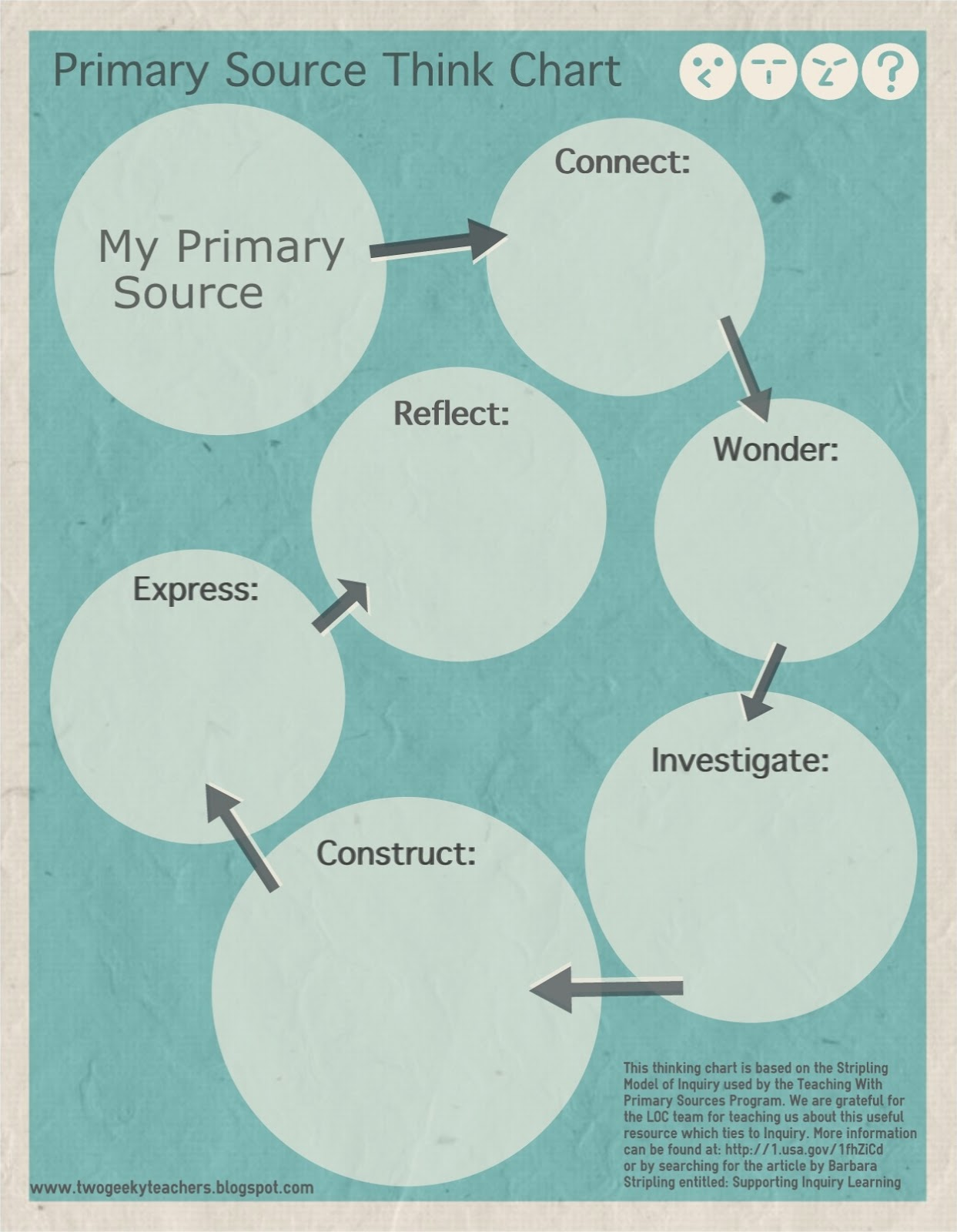 Two Geeky Teachers Primary Source Tuesday Part Two