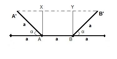 Make Physics Easy For You: Five Fold Rotational Symmetry