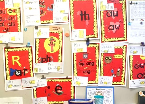 Secret Stories® Phonics Posters with Student Names