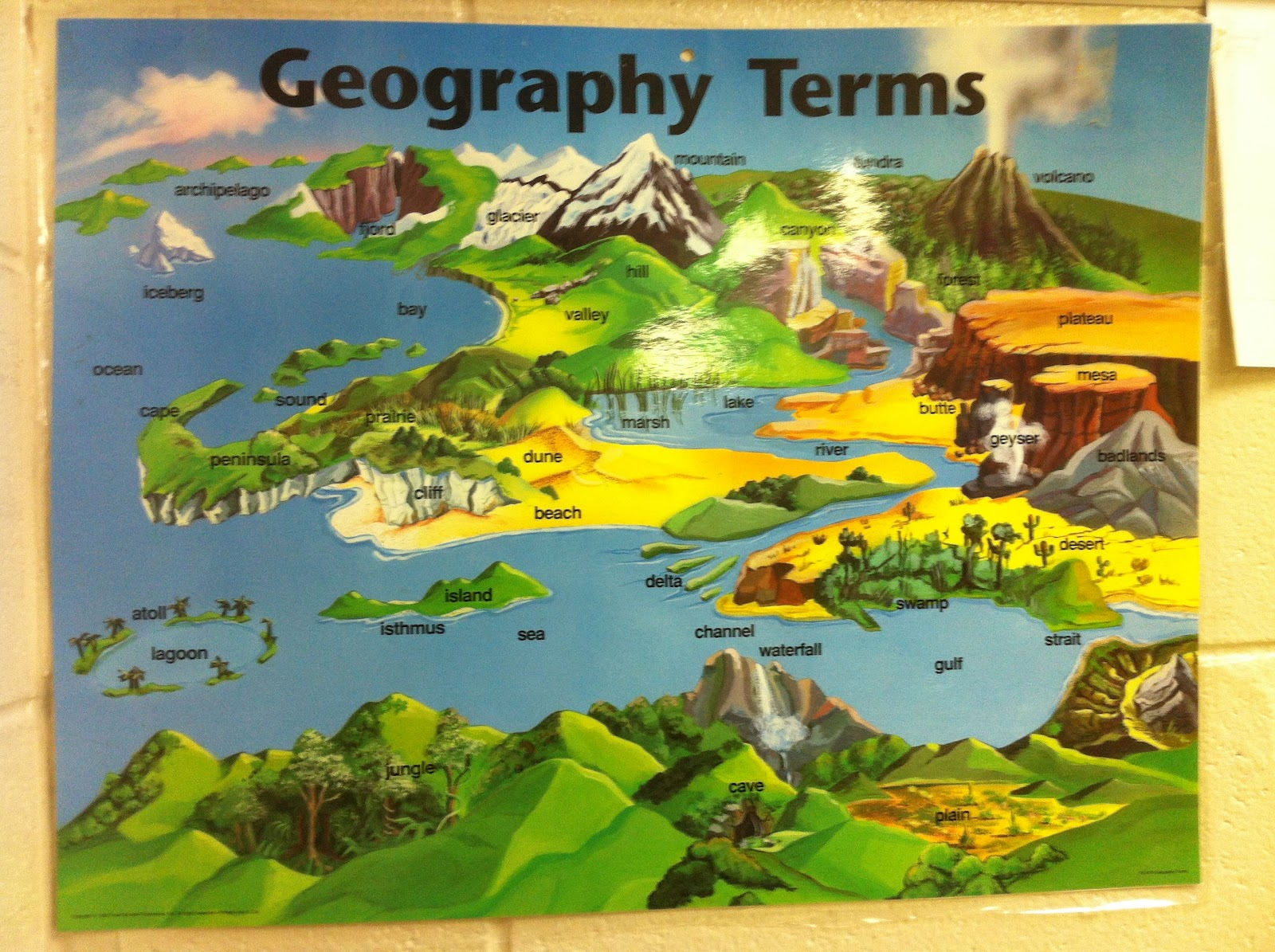 6th Grade Language Arts Geography Physical Features Map