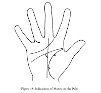 Wealth Signs Indian Palmistry