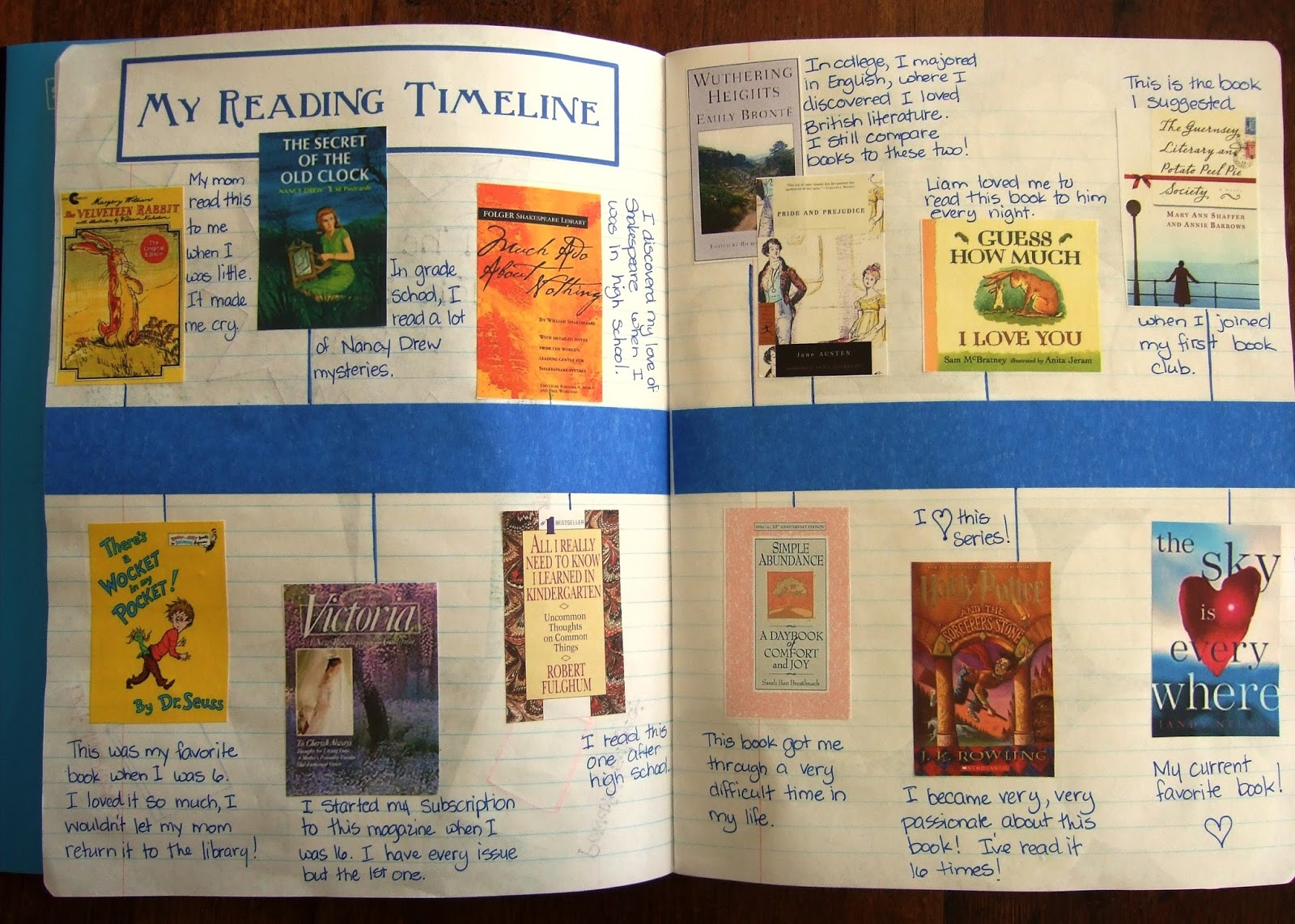 Timeline Ideas For First Graders