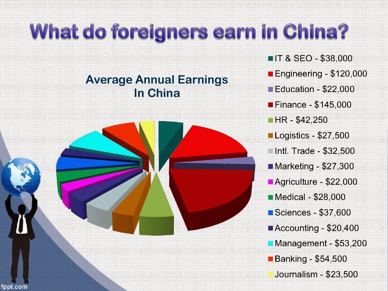 China Foreign Teachers Union