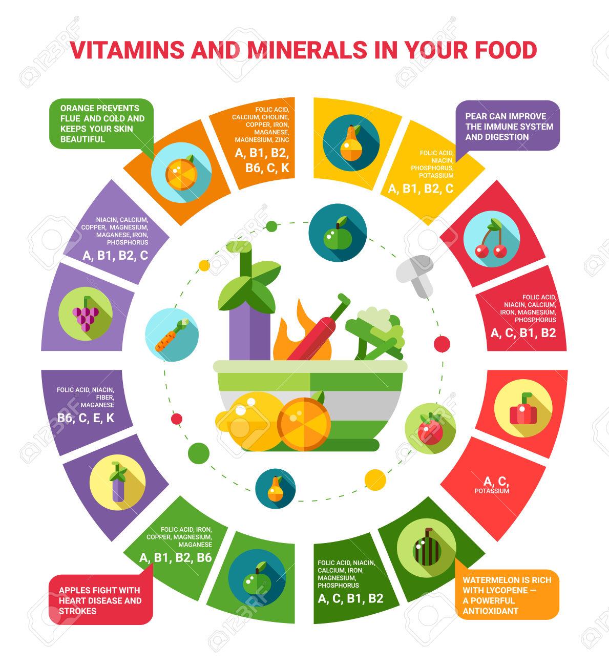 Thrive Naturals – Premium Health Supplements – Super Brain