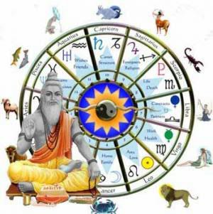 Hindu Kālagaņanā (chronologies) is the Oldest in the World!