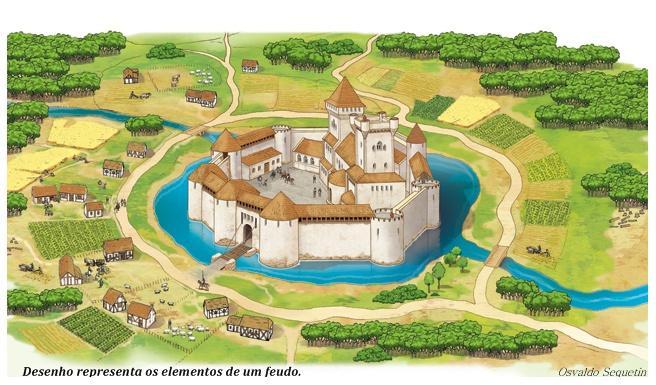 Como surgiu o feudalismo