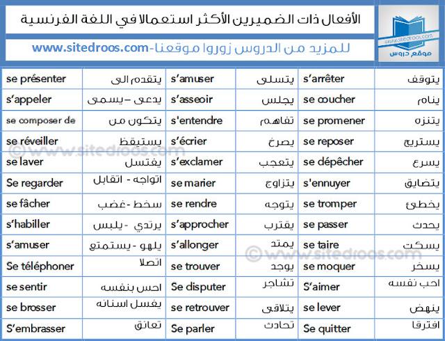 الافعال ذات الضميرين في اللغة الفرنسية