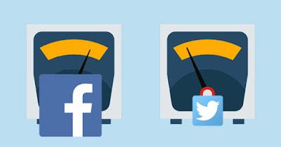 Facebook-Twitter-Volume