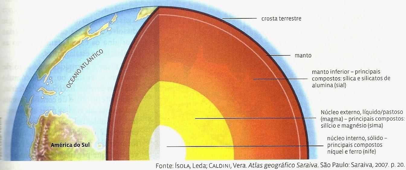 Espaço Geográfico Estrutura Geológica E Relevo