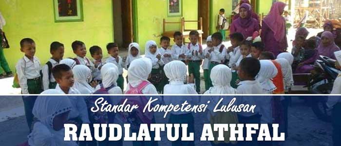 Download Contoh Standar Kompetensi Lulusan RA