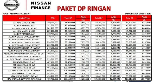 Paket Kredit Mobil Nissan 2017