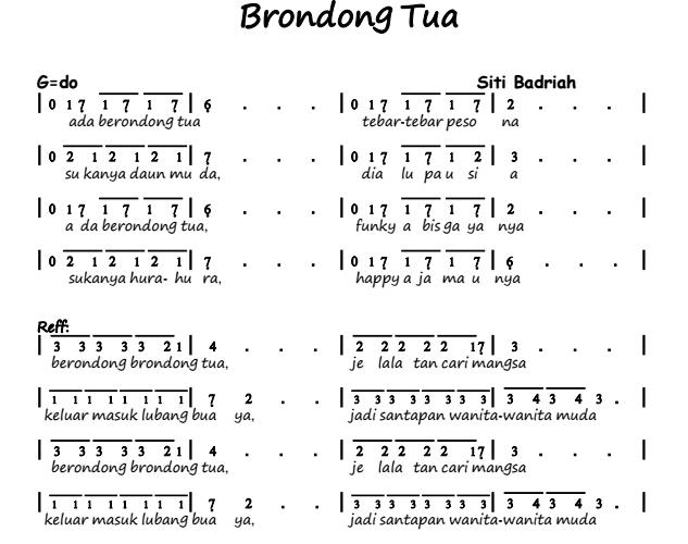 Not Angka Pianika Lagu Berondong Tua Siti Badriah
