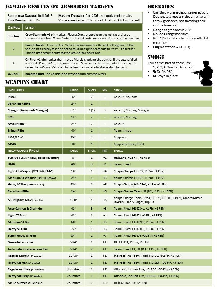 bolt action version 2 pdf