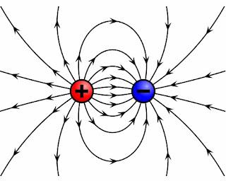 ilustrasi sifat elektrik