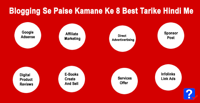 blogging se paise kaise kamaye, blog se paise kaise kamaye, blogging se paise kamane ke tarike, blog se paise kamane ke tarike, how to make money from blogging in hindi