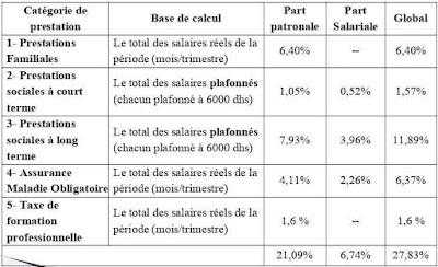 Recup lois finance 2019