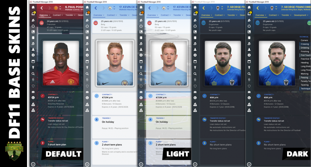DF11 Football Manager 2019 Facepack | FM 2019 Faces Megapack