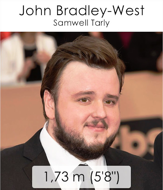 John Bradley-West (Samwell Tarly) 1.73 m