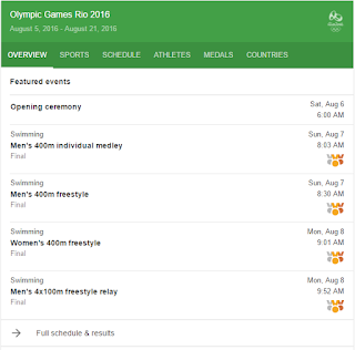 Google Memperingati Olympic Games Rio 2016
