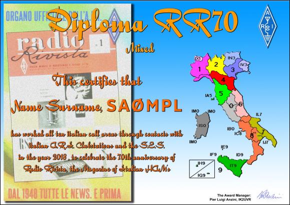 BLOG PY2NL: RR70 Award (70th birthday of Radio Rivista) - ANNUAL