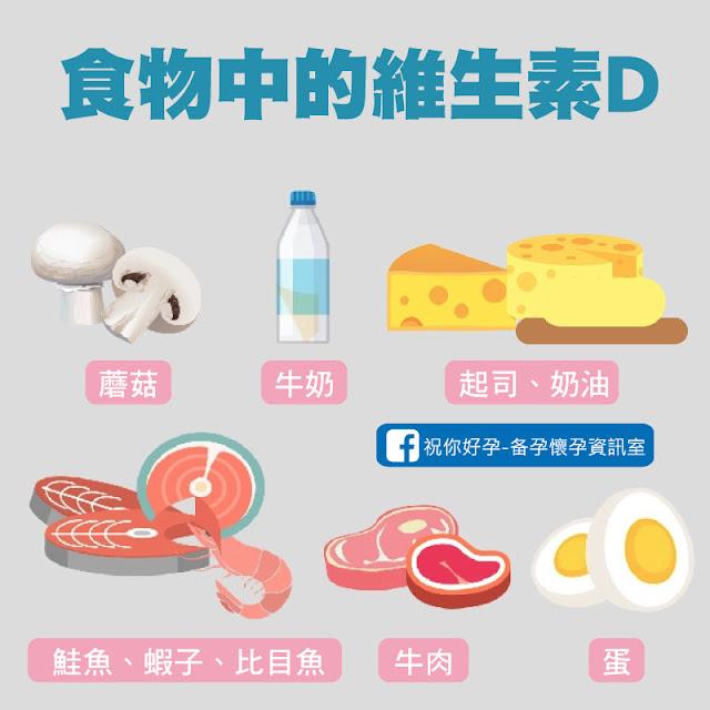 如豬肝、雞蛋、新鮮香菇、鴨肉、 全脂奶粉、 吳郭魚、 秋刀魚、 鮭魚、 濕黑木耳。