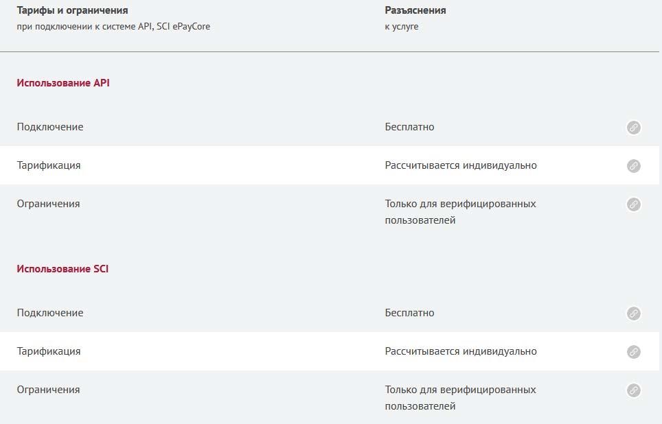 Интеграция через API