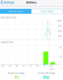 ios 12 battery stats