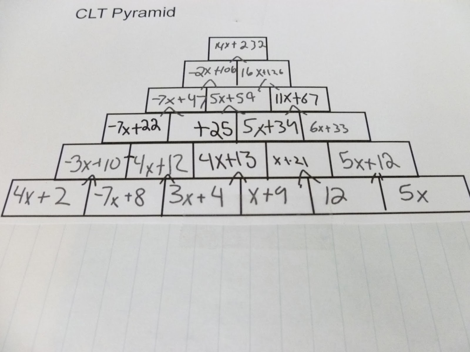 Combining Like Terms Pyramid Worksheet
