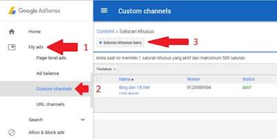 Cara membuat unit saluran khusus, Cara membuat saluran khusus terbaru