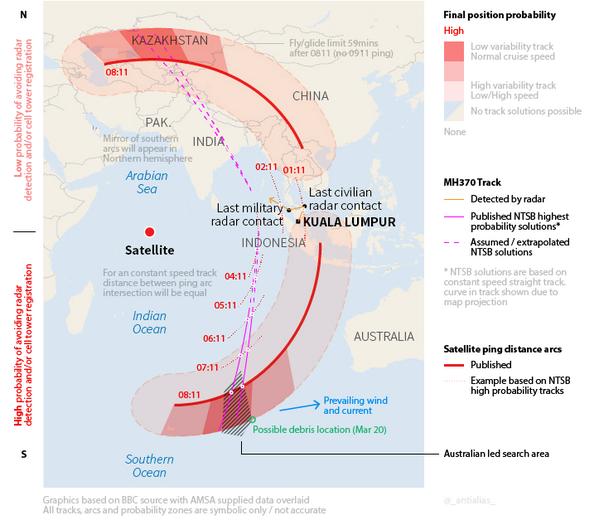 Possible Location of MH370 debris