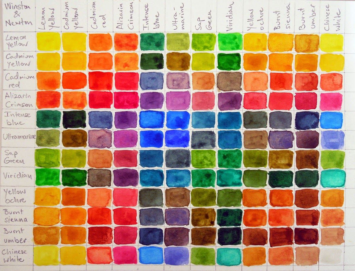 With the name of colours and learn how they interact each other there were  few surprises along way here   my completed colour chart also inky dinky doodle winsor newton cotman pocket box rh inkydinkydoodlespot