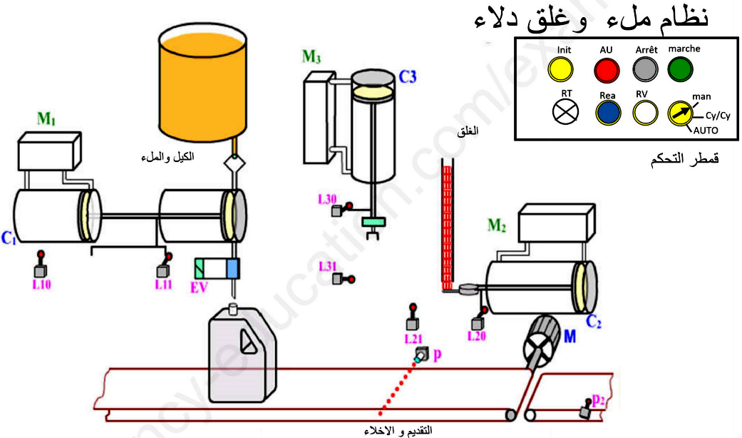 اختبار الفصل الاول هندسة كهربائية 5