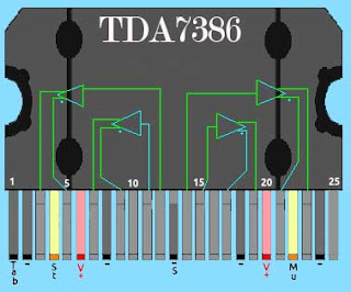 TDA7386 IC amplifier