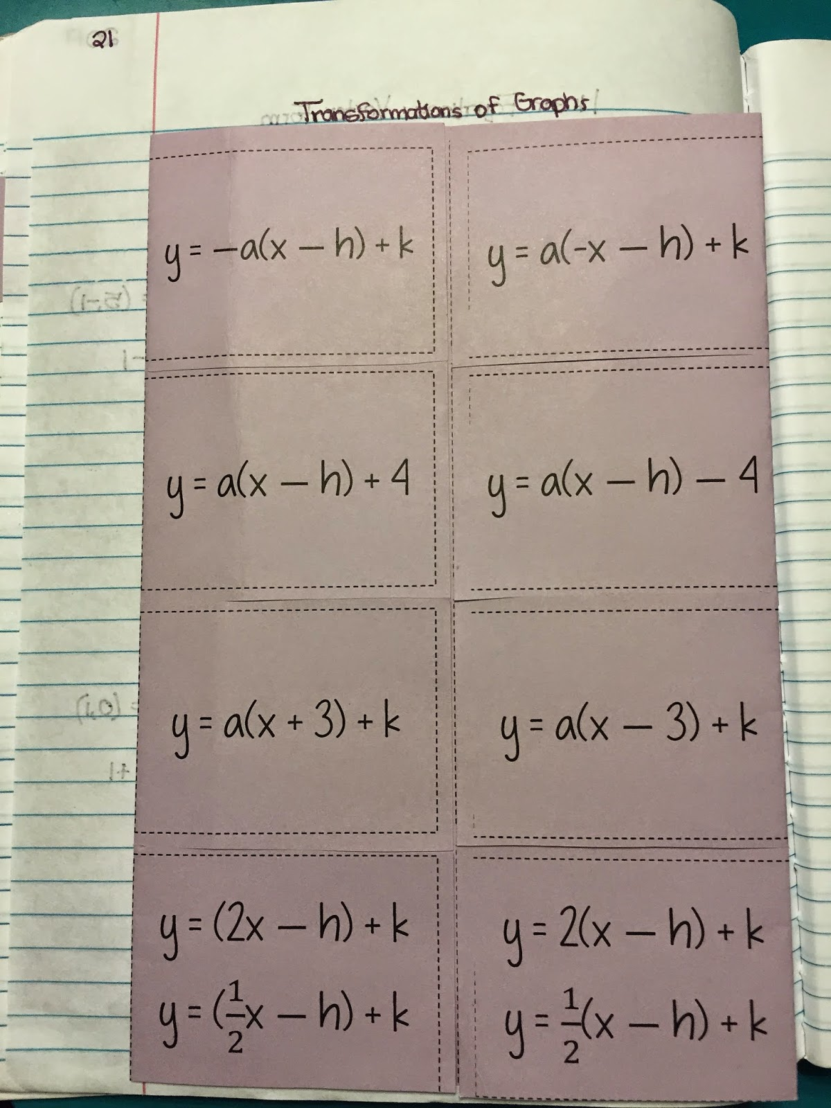 Misscalcul8 Algebra 2 Unit 2 Linear And Absolute Value Interactive Notebook