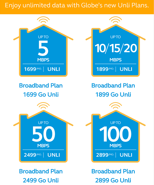 Globe Announces Unlimited Broadband Plans