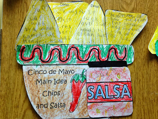 https://www.teacherspayteachers.com/Product/Main-Idea-Chips-and-Salsa-Cinco-de-Mayo-Main-Idea-Chips-and-Salsa-Craftivity-1230974