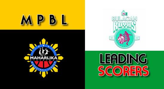 LIST: Scores per game Bulacan Kuyas 2018 MPBL Anta Datu Cup