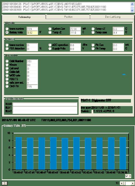 PSAT  Telemetry Decoder