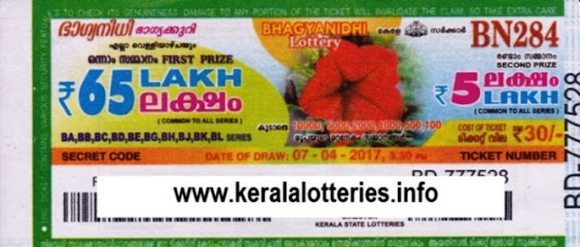 Kerala lottery result live of Bhagyanidhi (BN-248) on 29 July 20166