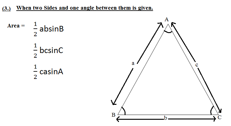 SSC CGL Maths : 7 Different Ways to find the Area of Traingle