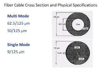 fibre optic cable protection relay rh protectionview blogspot com